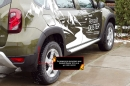 Расширители колесных арок Renault Duster 2015.